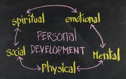 All the aspects of Personal Development